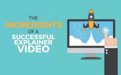 All the Ingredients of a Successful Explainer Video